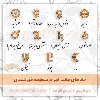 Iranian names in Solar system
